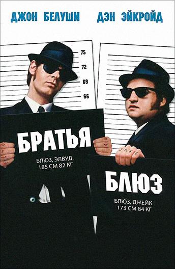 Лучшие фильмы 1980 года